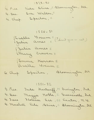 notes on grand council members from 1878-1882 document (image)