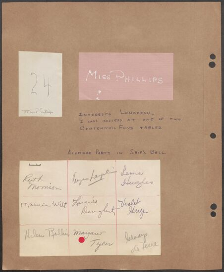 Marion Phillips Convention Scrapbook, Page 41 (image)